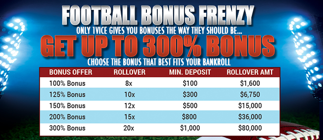 1Vice Football Bonus Frenzy